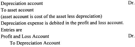 Depreciation Accounting – CS Foundation Fundamentals of Accounting and Auditing Notes 1