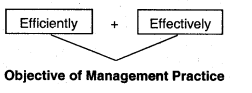 Nature of Management and its Process – Business Management Ethics and Entrepreneurship Notes 1