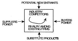 Entrepreneurship - Creativity and Innovation – Business Management Ethics and Entrepreneurship Notes 2